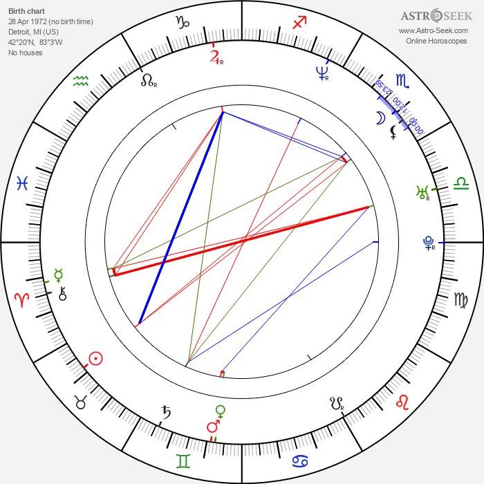 Violent J - Astrology Natal Birth Chart