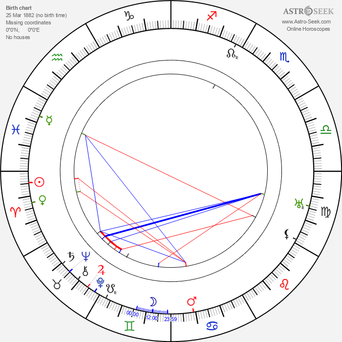 Violet Seaton - Astrology Natal Birth Chart