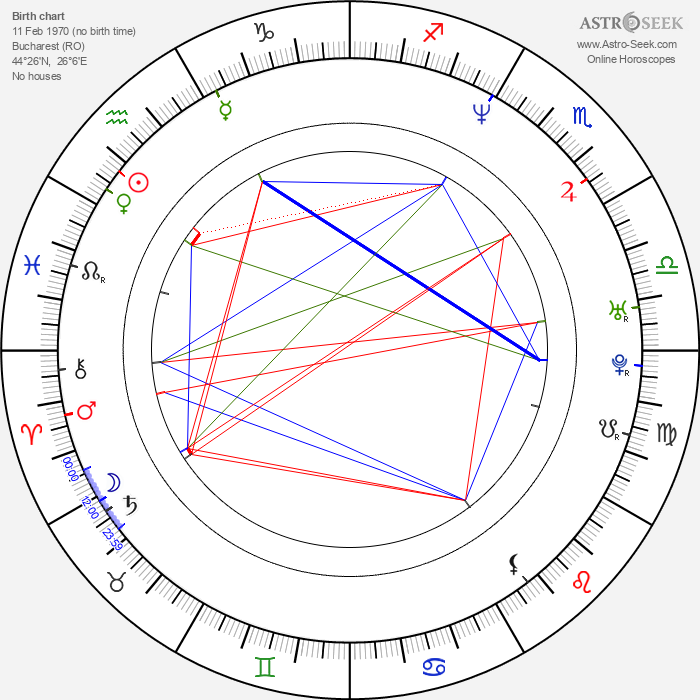 Viorel Sergovici - Astrology Natal Birth Chart
