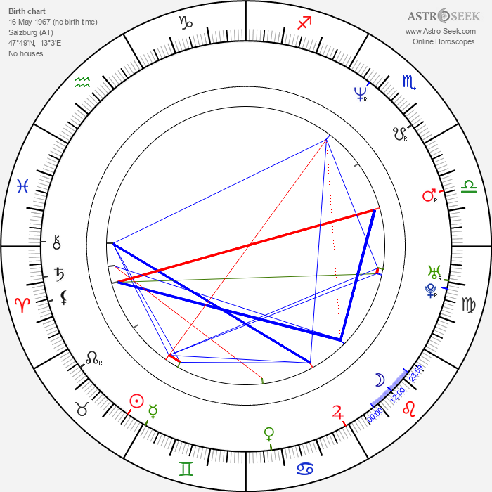 Virgil Widrich - Astrology Natal Birth Chart