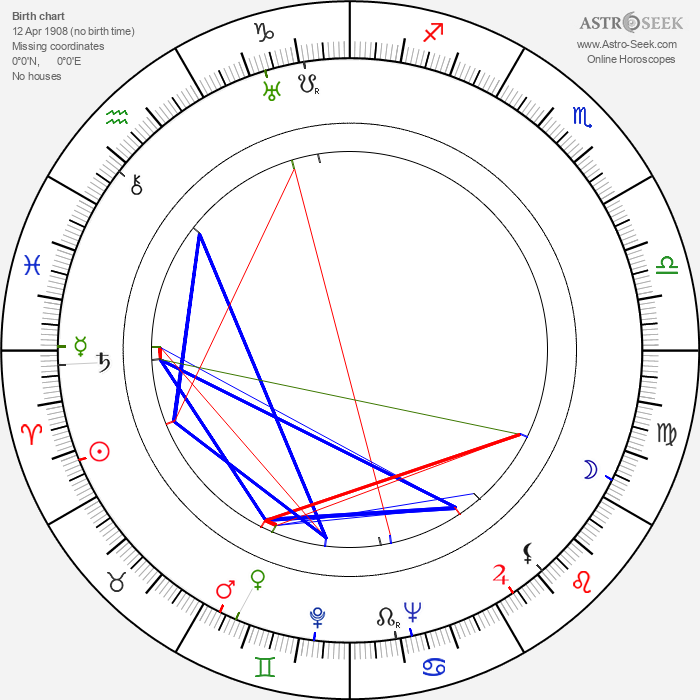 Virginia Cherrill - Astrology Natal Birth Chart