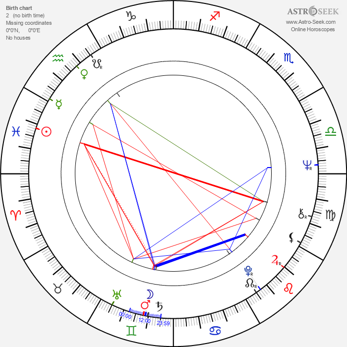Virginia Ironside - Astrology Natal Birth Chart