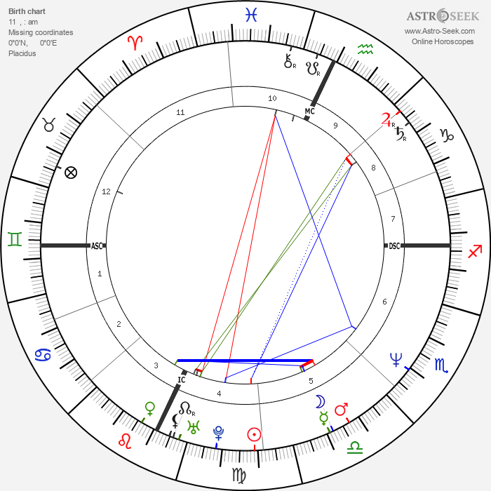 Virginia Madsen - Astrology Natal Birth Chart