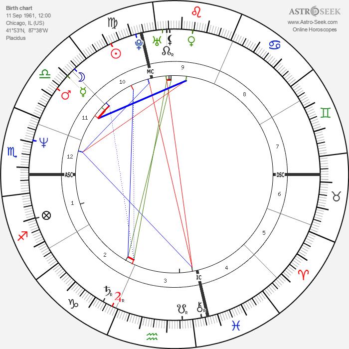 Virginia Madsen - Astrology Natal Birth Chart