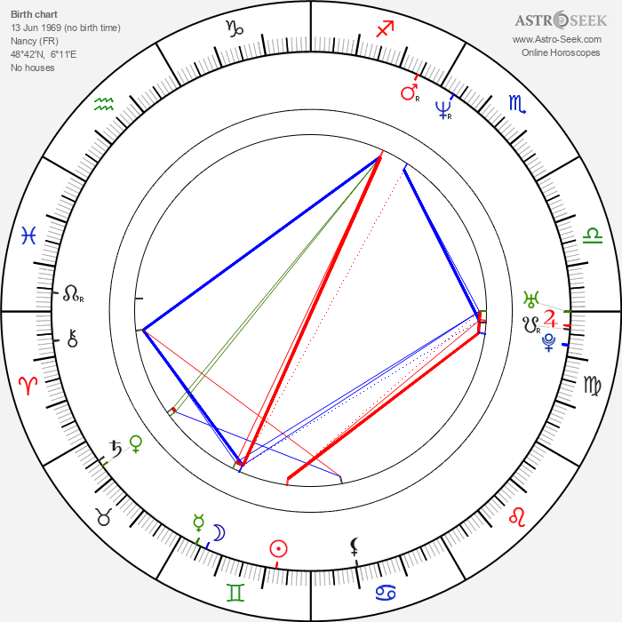 Virginie Despentes - Astrology Natal Birth Chart