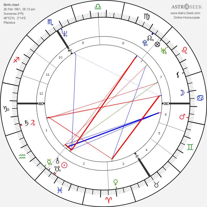 Virginie Lemoine - Astrology Natal Birth Chart