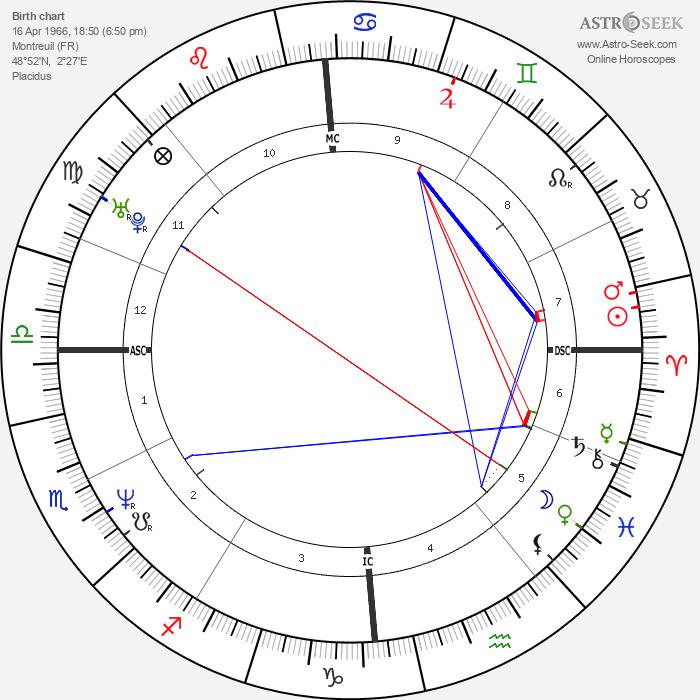 Virginie Linhart - Astrology Natal Birth Chart