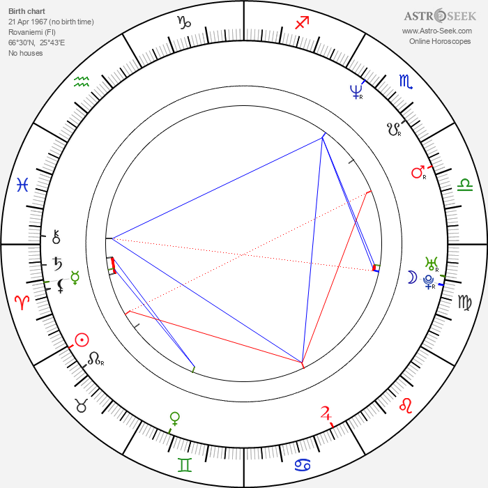 Virpi Suutari - Astrology Natal Birth Chart
