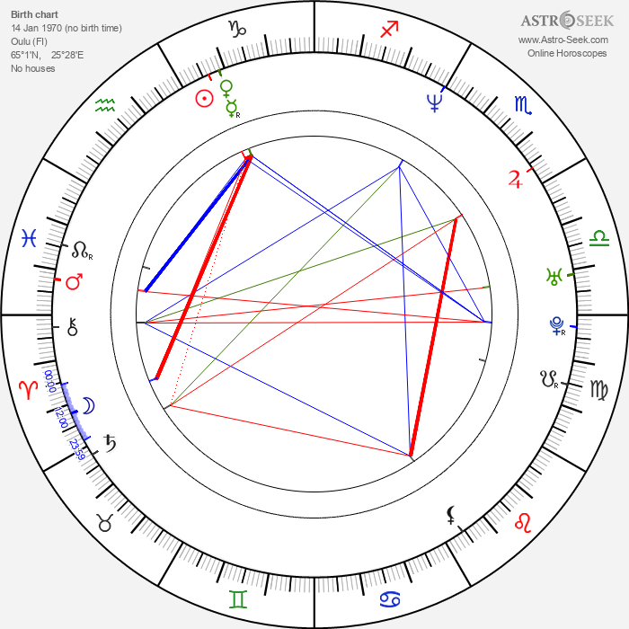 Visa Koiso-Kanttila - Astrology Natal Birth Chart