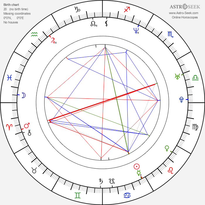 Vít Beneš - Astrology Natal Birth Chart