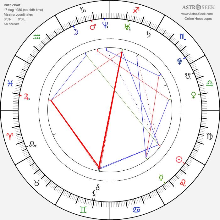 Vít Zapletal - Astrology Natal Birth Chart