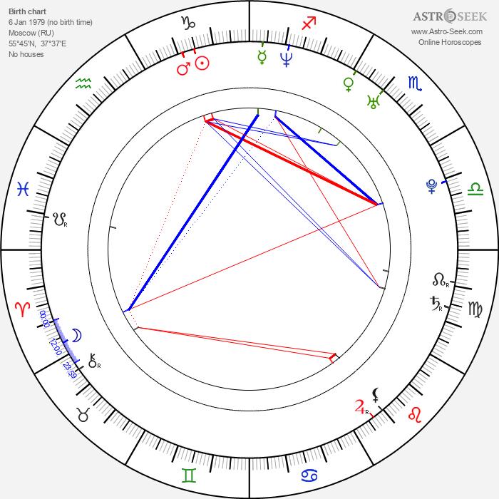 Vitaliy Versace - Astrology Natal Birth Chart