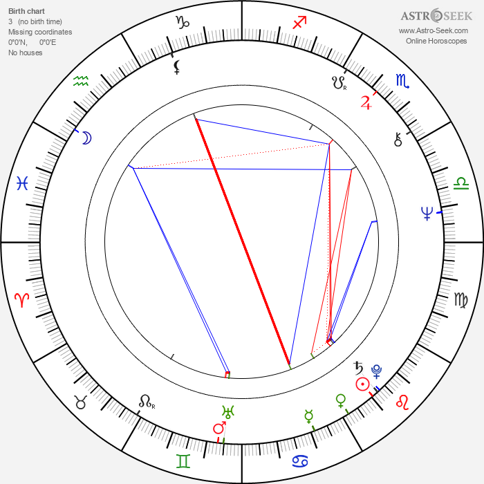 Vítězslav Jandák - Astrology Natal Birth Chart