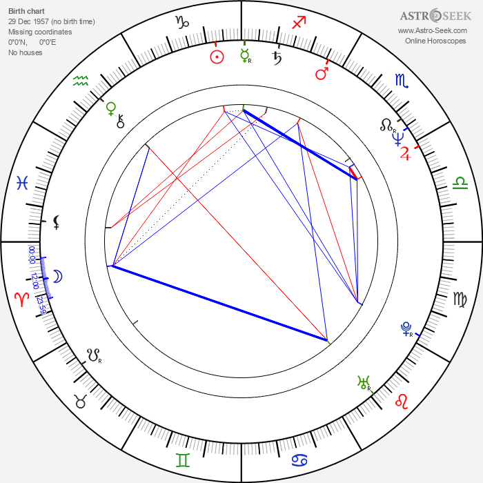 Vito D'Ambrosio - Astrology Natal Birth Chart