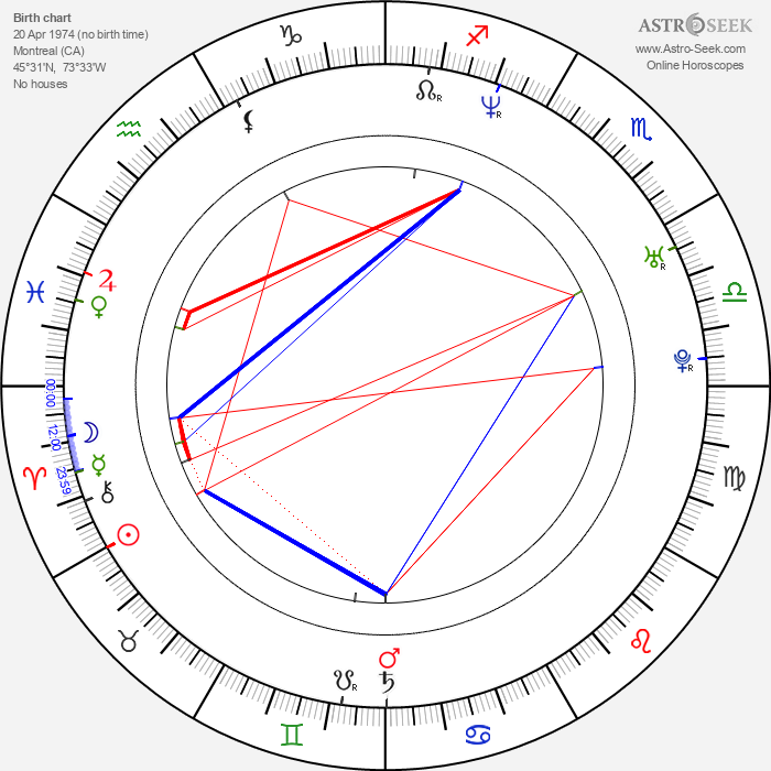 Viv Leacock - Astrology Natal Birth Chart
