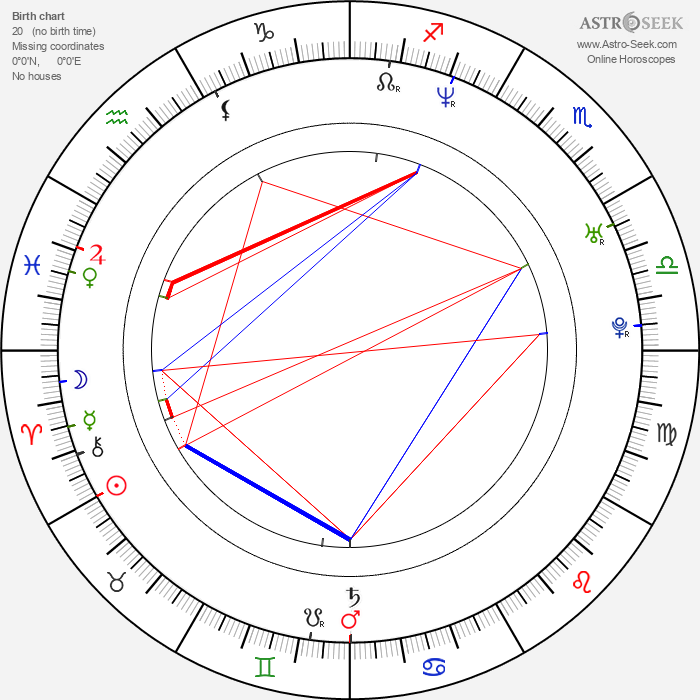 Viv Leacock - Astrology Natal Birth Chart
