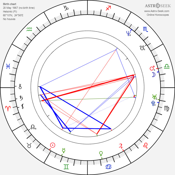 Vivi Friedman - Astrology Natal Birth Chart