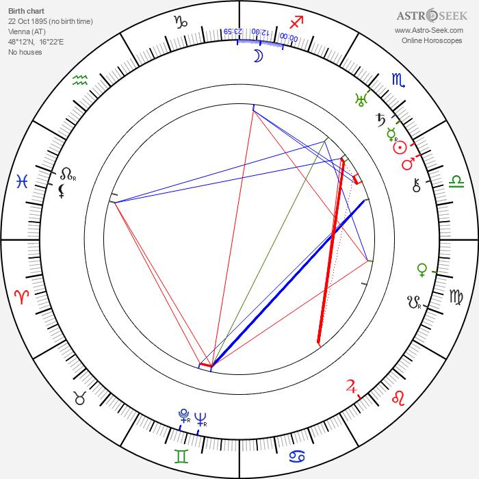 Vivian Gibson - Astrology Natal Birth Chart