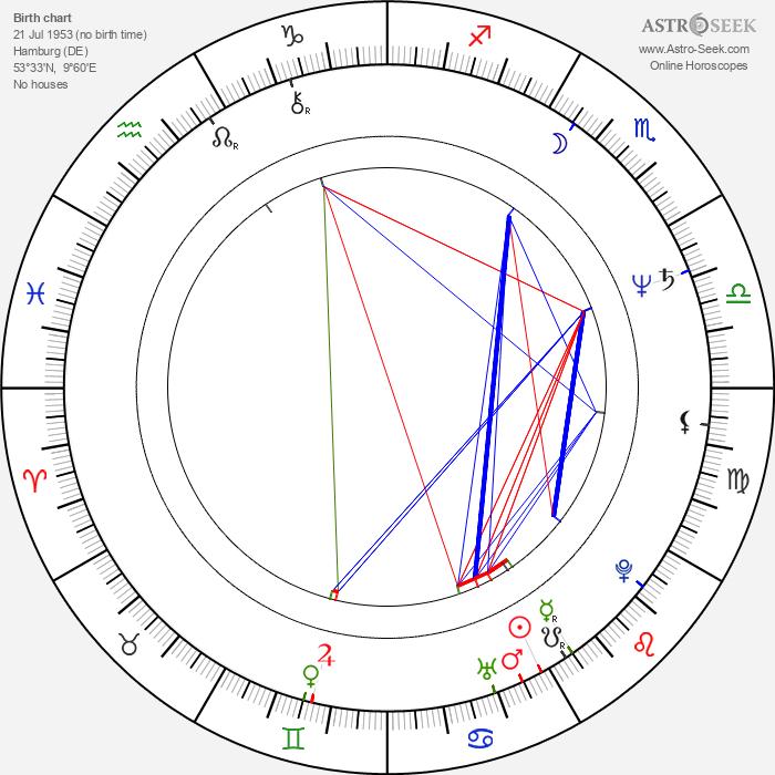 Vivian Naefe - Astrology Natal Birth Chart