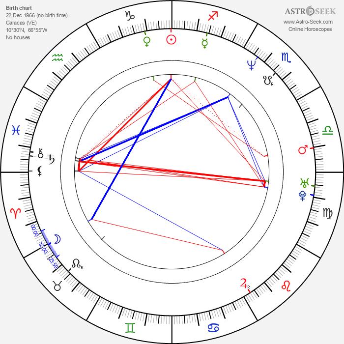Viviana Gibelli - Astrology Natal Birth Chart