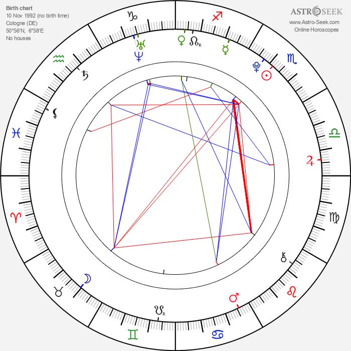 Vivien Eileen Bauernschmidt - Astrology Natal Birth Chart