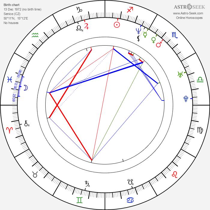 Vladimír Adásek - Astrology Natal Birth Chart