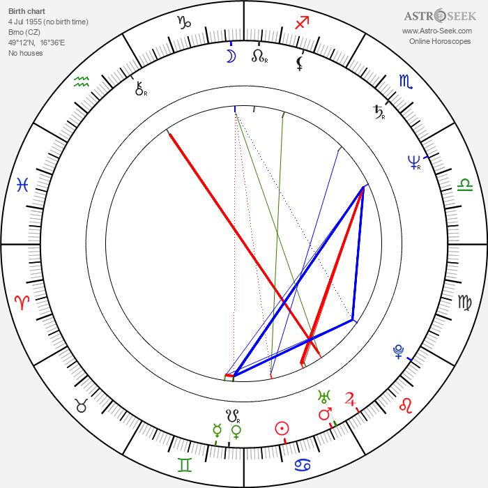 Vladimír Antonín - Astrology Natal Birth Chart