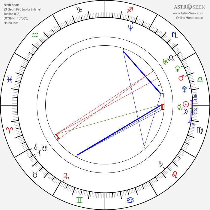 Vladimír Chytil - Astrology Natal Birth Chart