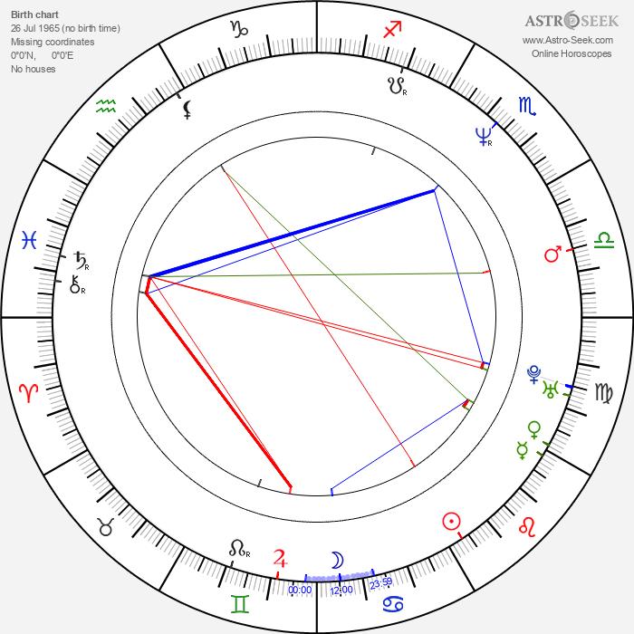 Vladimir Cruz - Astrology Natal Birth Chart