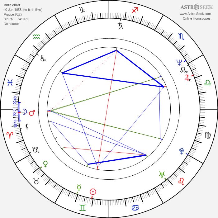 Vladimír Dlouhý - Astrology Natal Birth Chart