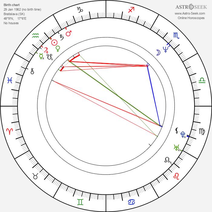 Vladimír Fischer - Astrology Natal Birth Chart