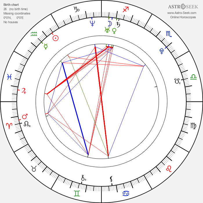 Vladimir Garin - Astrology Natal Birth Chart