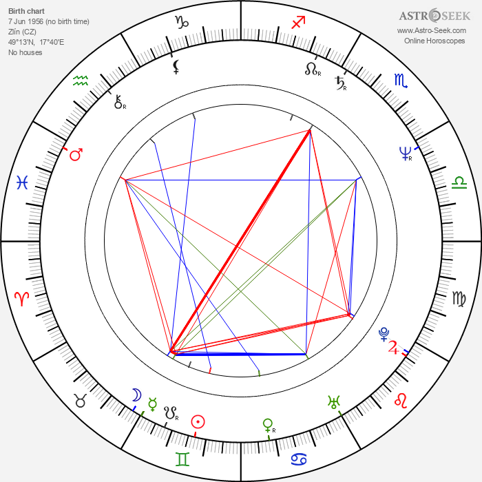 Vladimír Holomek - Astrology Natal Birth Chart