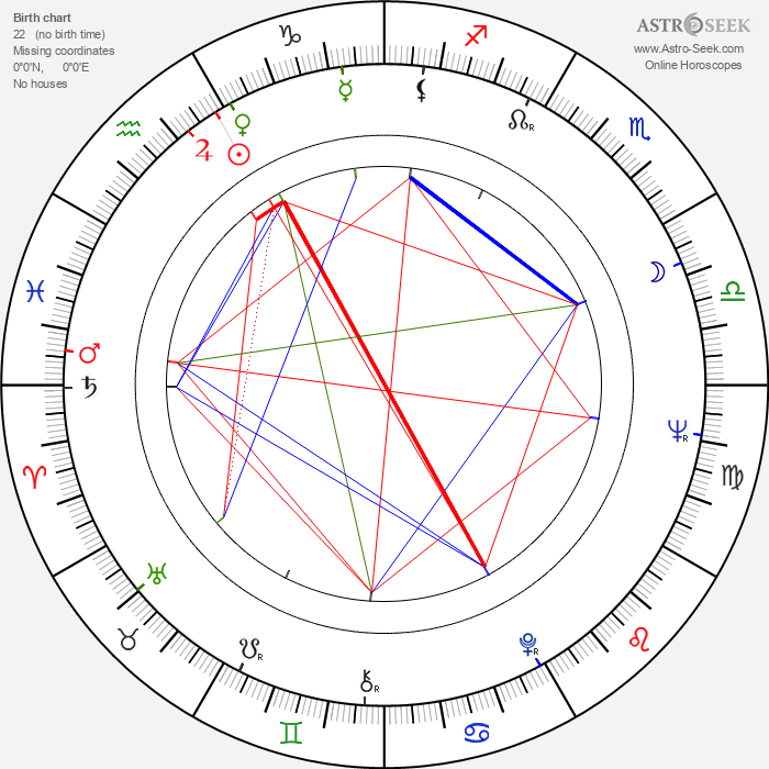 Vladimír Hrabánek - Astrology Natal Birth Chart