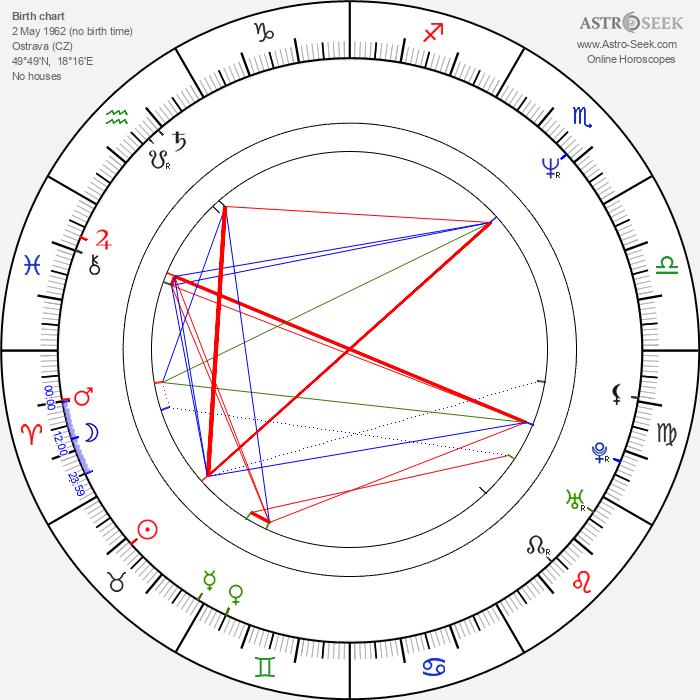 Vladimír Javorský - Astrology Natal Birth Chart