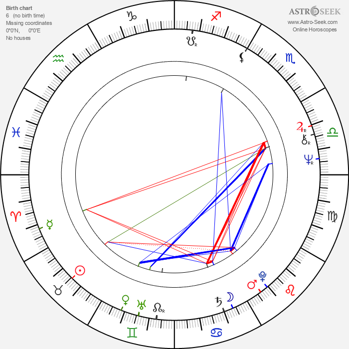 Vladimír Just - Astrology Natal Birth Chart