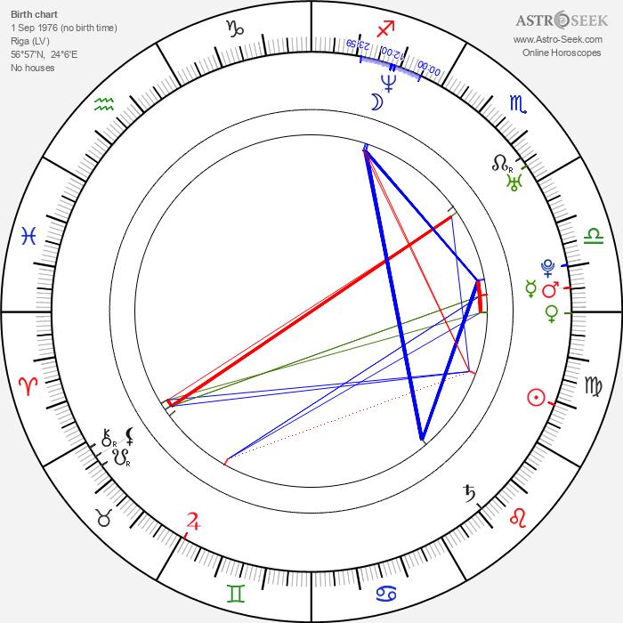 Vladimir Koshevoy - Astrology Natal Birth Chart