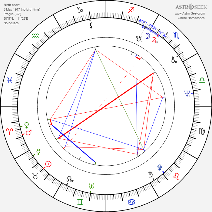 Vladimír Krátký - Astrology Natal Birth Chart