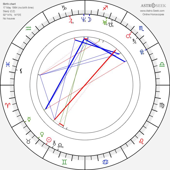 Vladimír Kryštof Maliňák - Astrology Natal Birth Chart