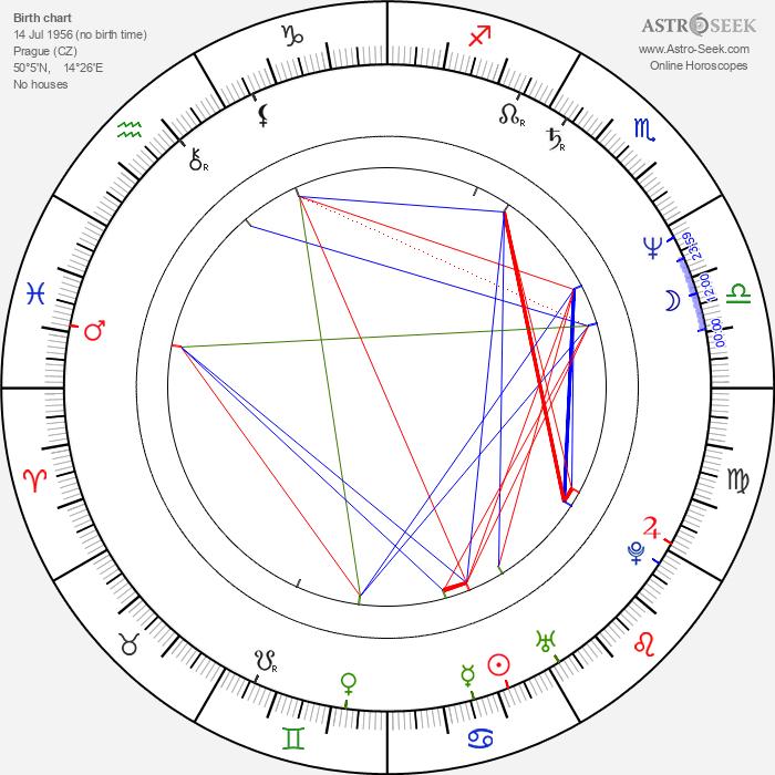Vladimír Kulich - Astrology Natal Birth Chart