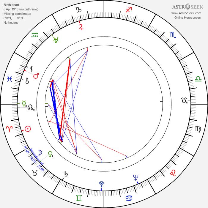 Vladimir Leib - Astrology Natal Birth Chart