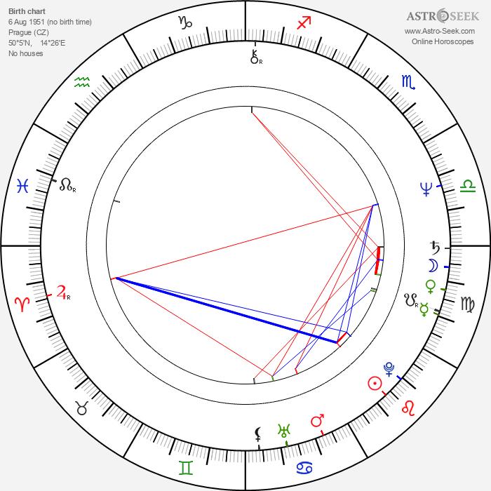 Vladimír Marek - Astrology Natal Birth Chart