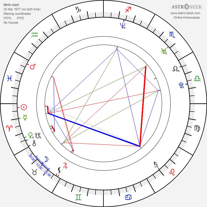 Vladimír Polák - Astrology Natal Birth Chart