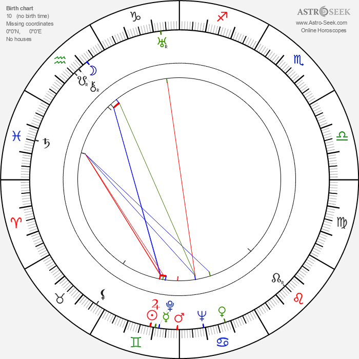 Vladimir Polkovnikov - Astrology Natal Birth Chart