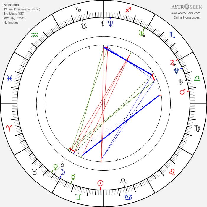 Vladimír Pončák - Astrology Natal Birth Chart