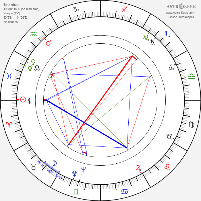 Vladimír Pospíšil-Born - Astrology Natal Birth Chart