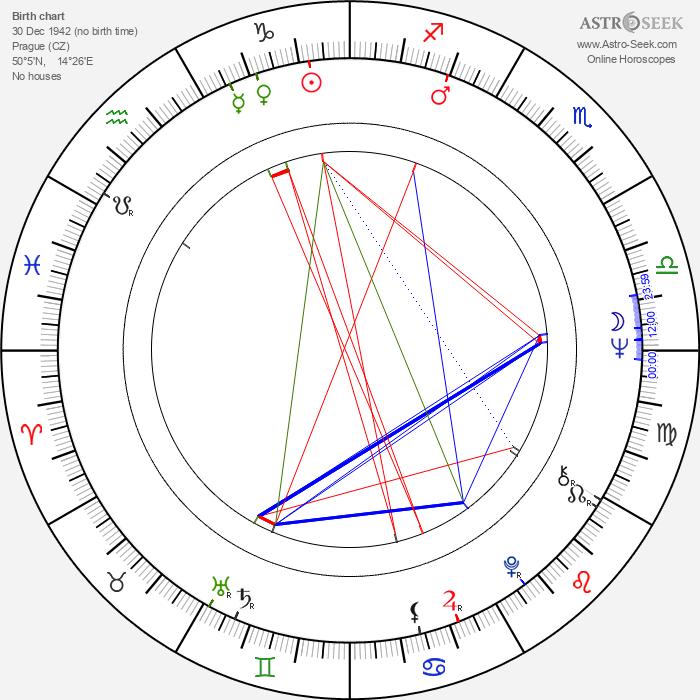 Vladimír Pucholt - Astrology Natal Birth Chart