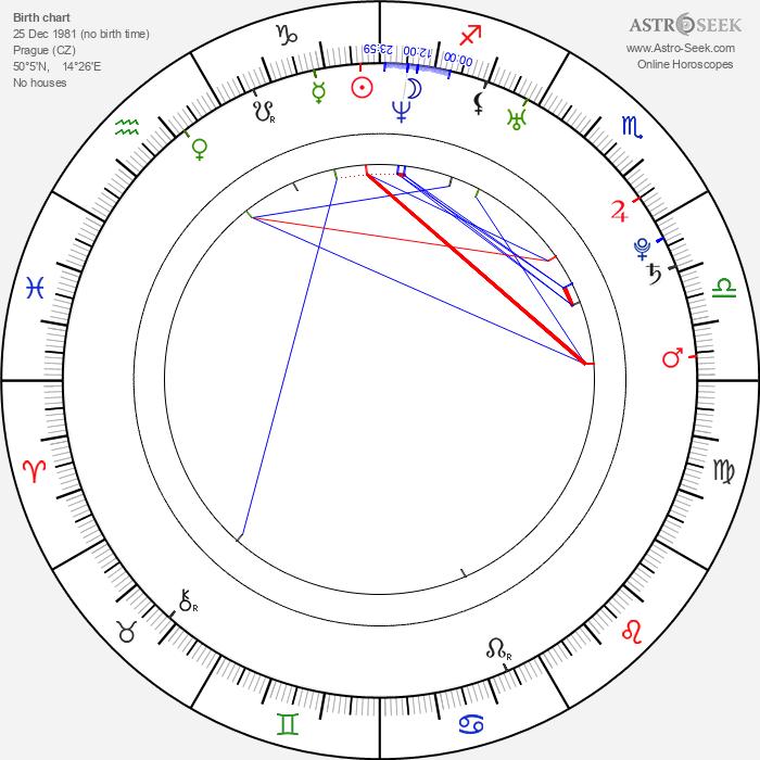 Vladimír Škultéty - Astrology Natal Birth Chart