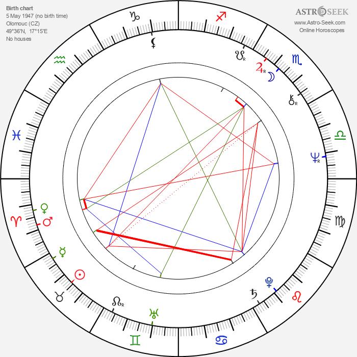 Vladimír Šlapeta - Astrology Natal Birth Chart