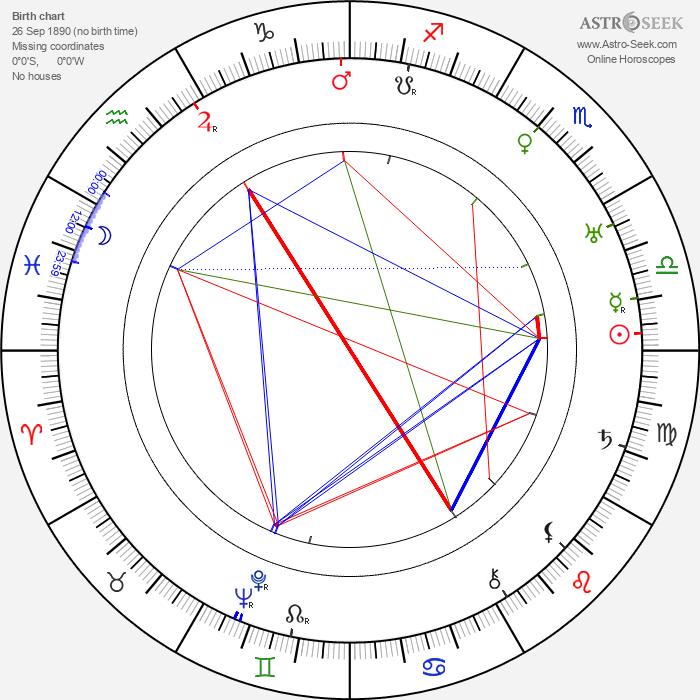 Vladimír Slavínský - Astrology Natal Birth Chart